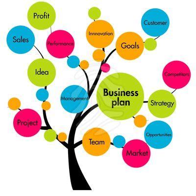 Example Marketing Plan Report Exports Market Analysis